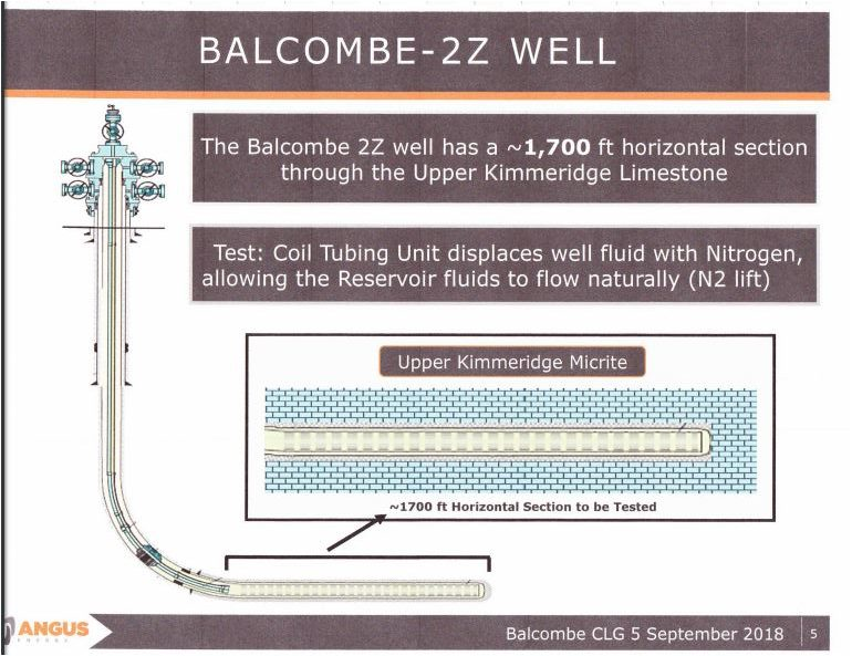 Balcombe 2Z Well